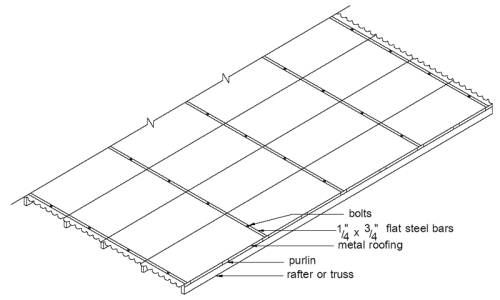 Roofing hold-downs resist uplift