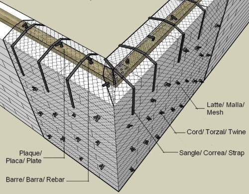 Structural Mesh