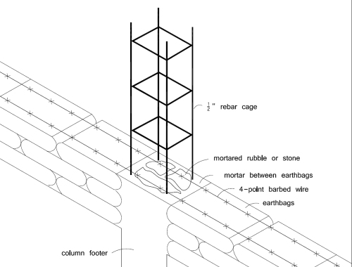 Confined Earthbag (click to enlarge)