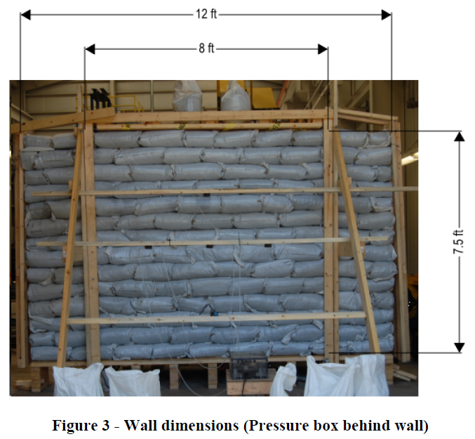 Wind Testing of Earthbag Wall « Earthbag Building Blog