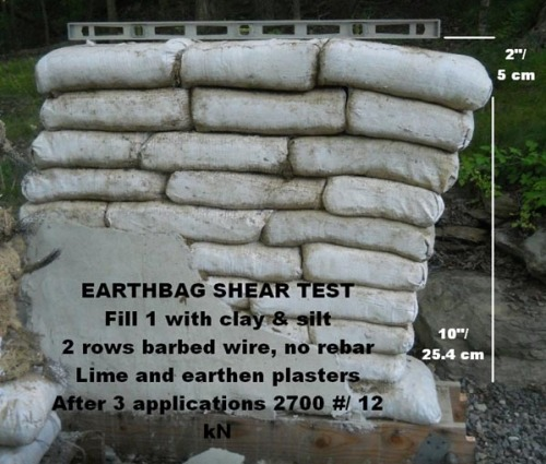 Results of earthbag shear test