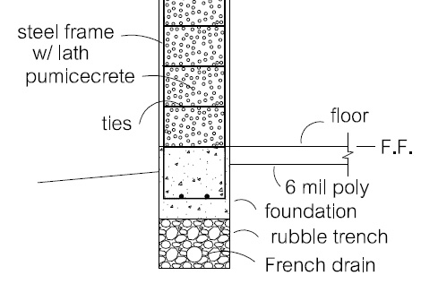 Earthquake and hurricane resistant geopolymer ferrocement cage filled with insulating material such as scoria or pumicecrete