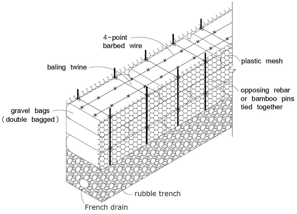 Seismic Resistant Gravel Bag Foundation (click to enlarge)