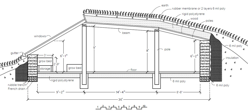 Underground earthbag house plans for Solar house plans