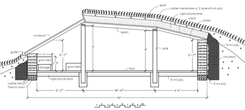 Solar Pit House Section View (click to enlarge)