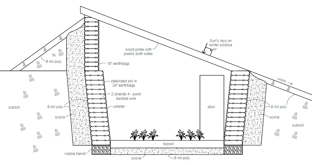 Green House Plans Designs earthbag pit greenhouse plans | natural building blog