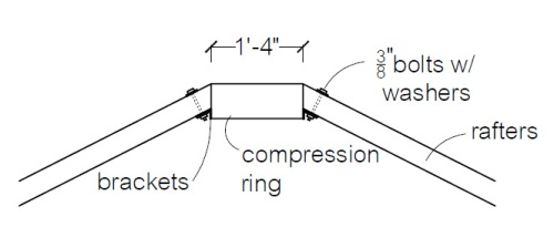 Compression rings are a key part of a fast, convenient roof building system that can utilize locally available wood poles.