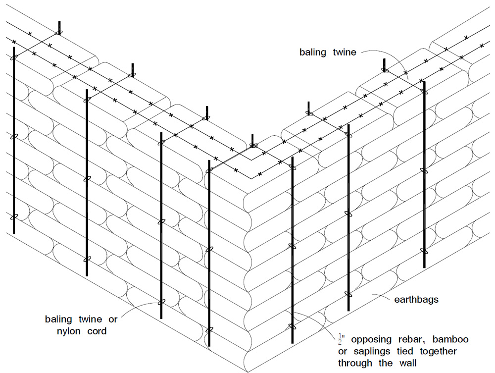 External pinning on earthbag walls (click to enlarge)
