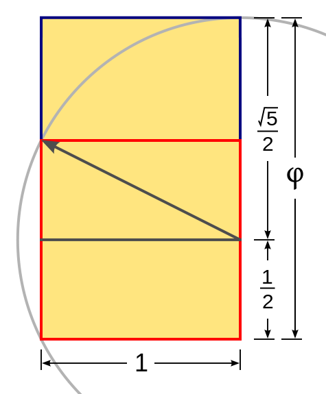 How to construct a golden rectangle