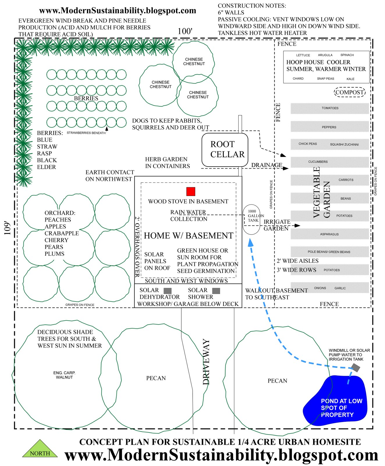 Sustainable farm plan ideas natural building blog Farm plan