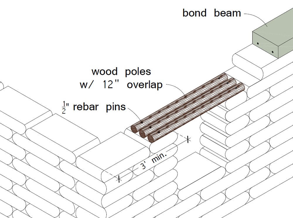 Wood lintel made with small diameter poles (click to enlarge)  sc 1 st  Natural Building Blog & Wood Pole Lintels | Natural Building Blog