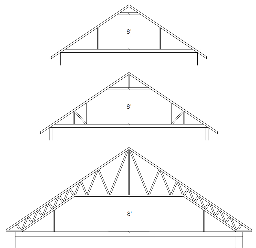 Loft or attic trusses create efficient extra space in the attic that can be used as a loft or for storage. (click to enlarge)