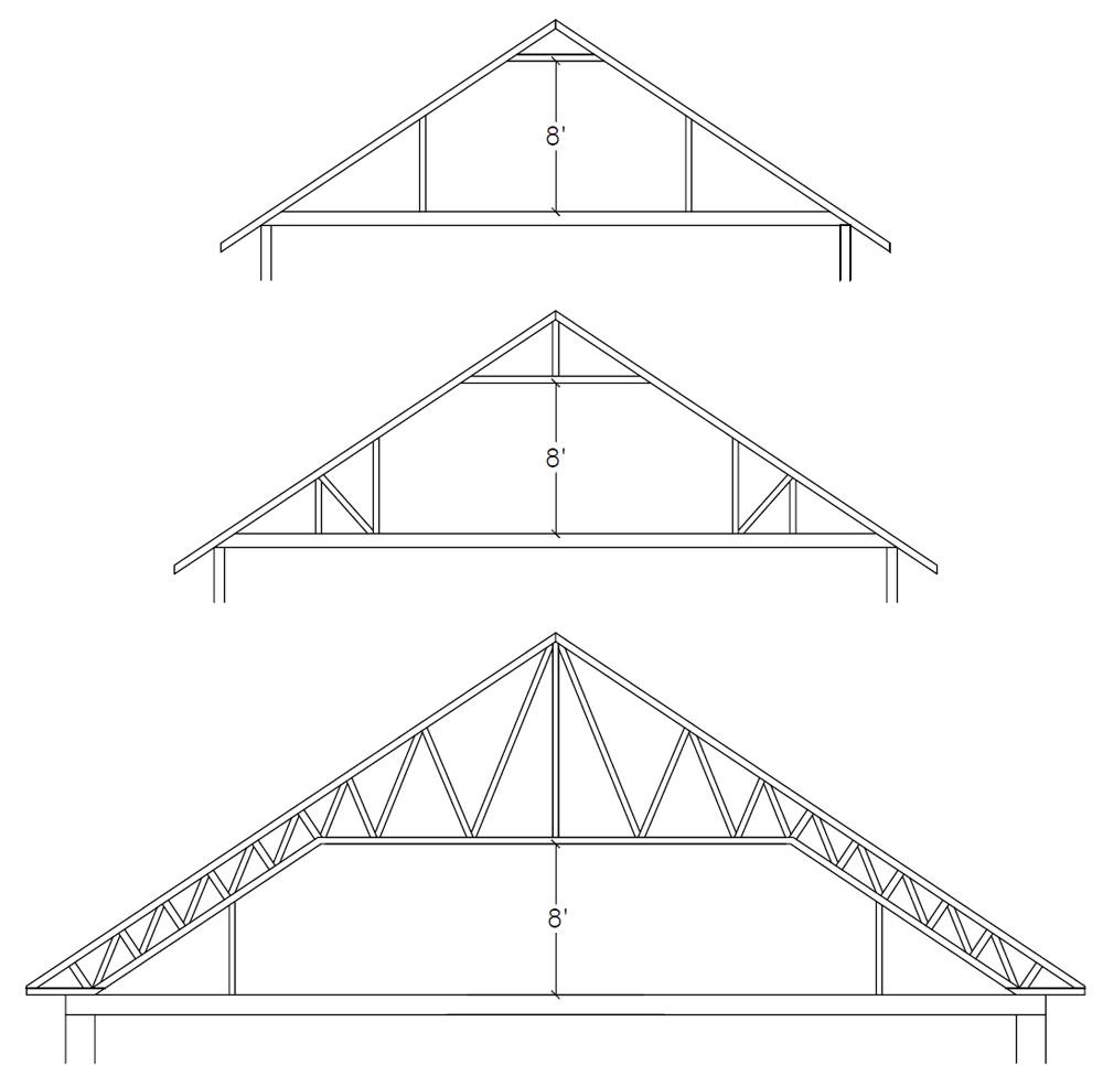 Loft Or Attic Trusses Natural Building Blog
