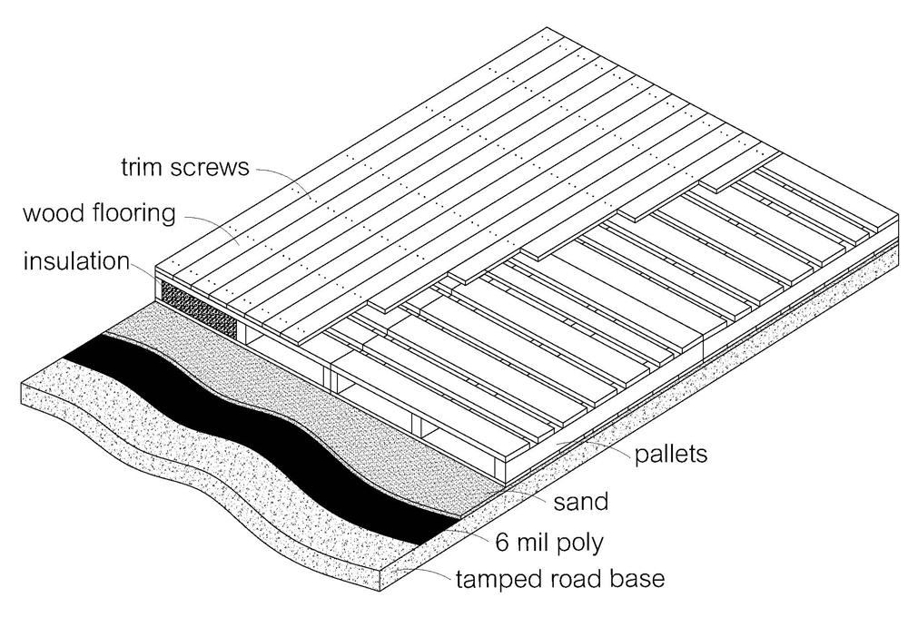 Pallet Floors   Natural Building Blog