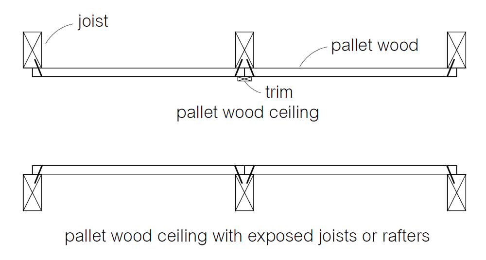 These Drawings Show Two Ways Of Making Wood Ceilings With Pallet Click To