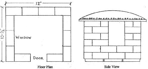 Straw Bale Emergency Shelter: complete plans are free online.