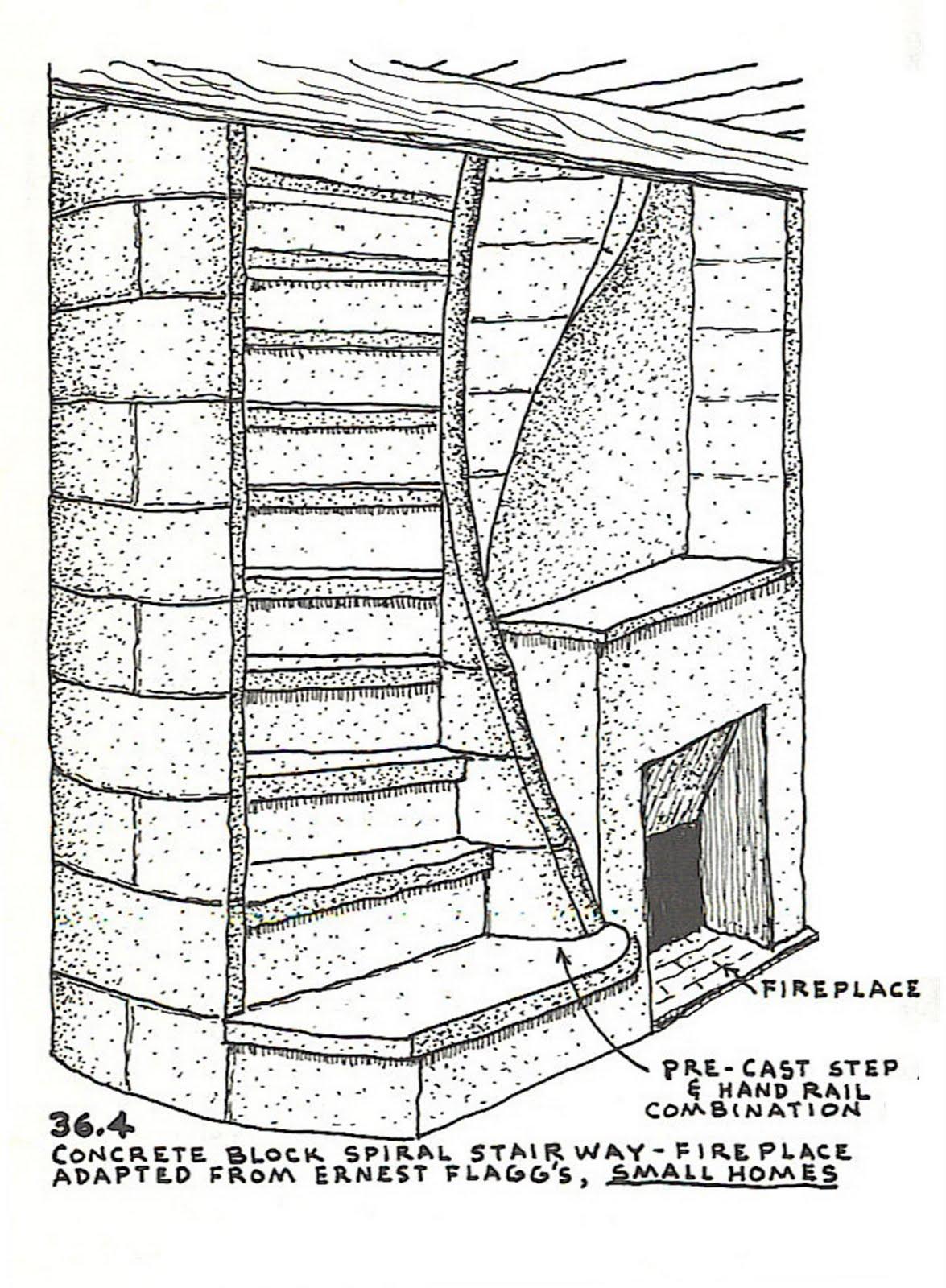 woodwork building spiral staircase wood pdf pdf plans. Black Bedroom Furniture Sets. Home Design Ideas