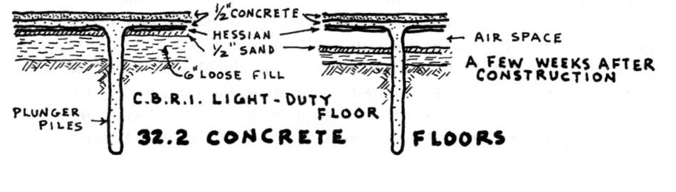 Plunger Pile Floor System