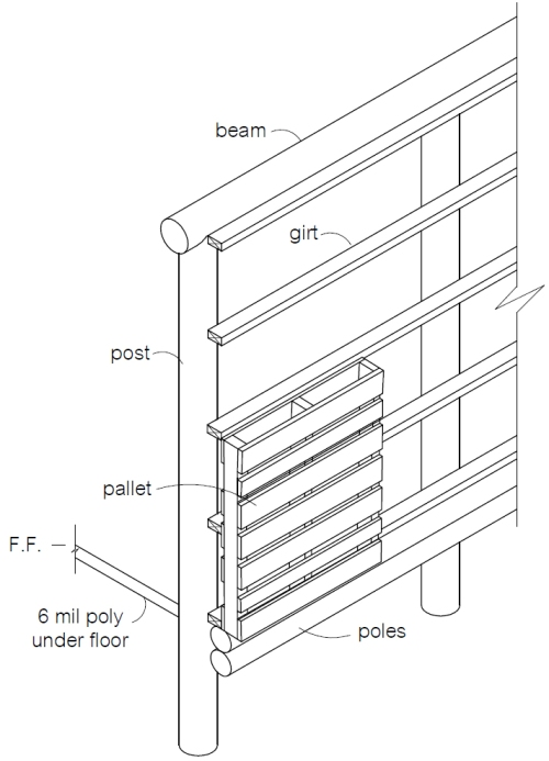One version of a post and beam pallet wall using girts for added strength to support earth berming. (click to enlarge)