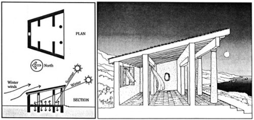 Socrates' sun-tempered house