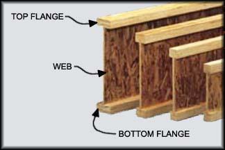 Trus Joist engineered wood products